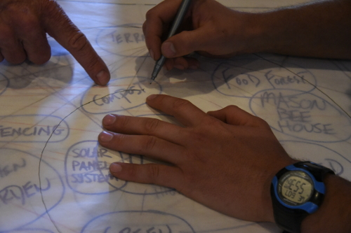 Permaculture Design Course Guest Instructor